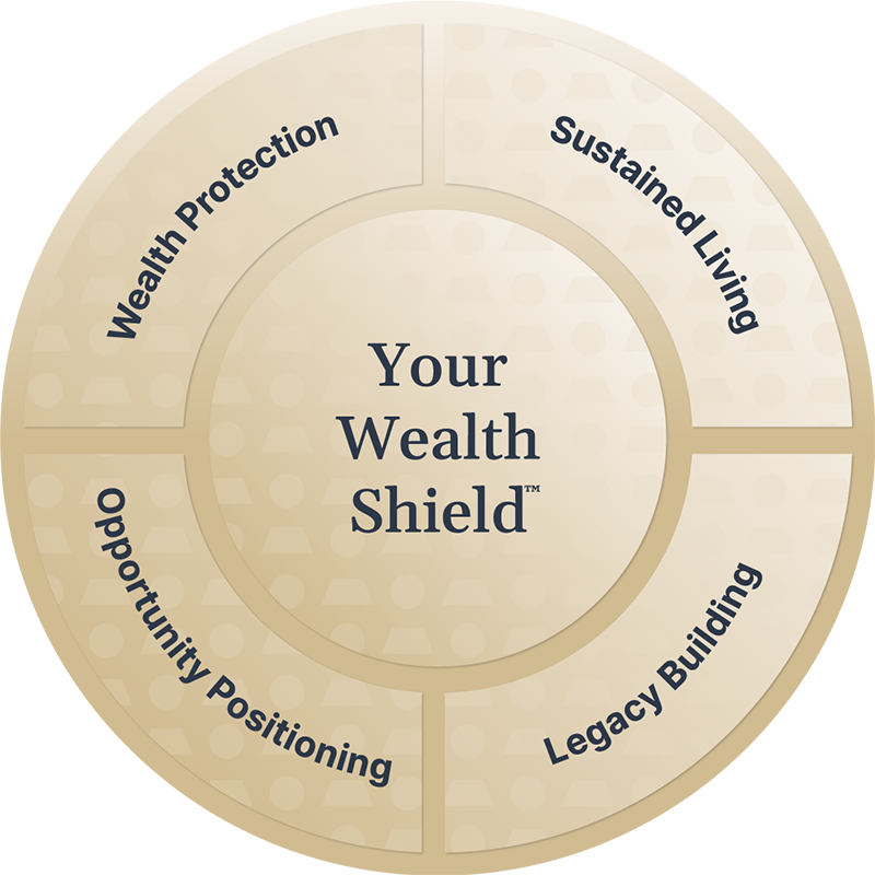 Your Wealth Shield